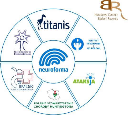 Neuroforma - ein klinisch verifiziertes Rehabilitationsprogramm